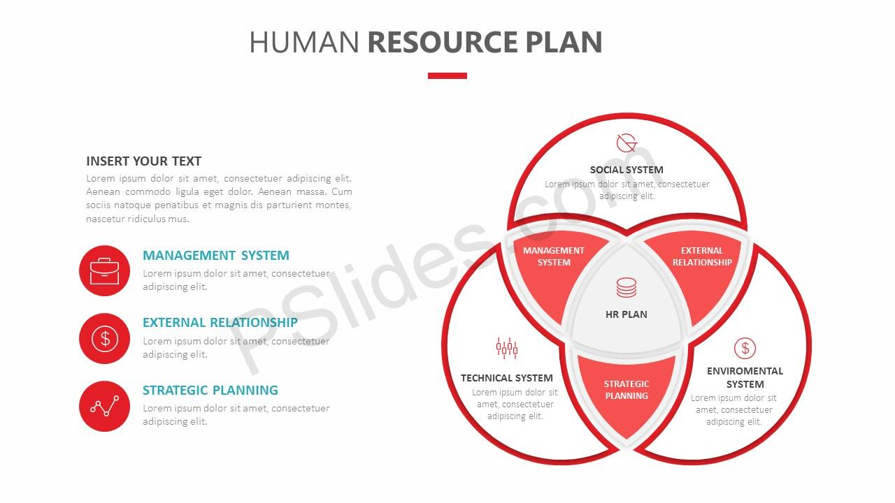 Free Human Resource PowerPoint Template