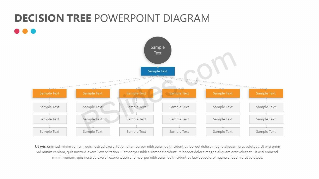 Excel Decision Tree Template
