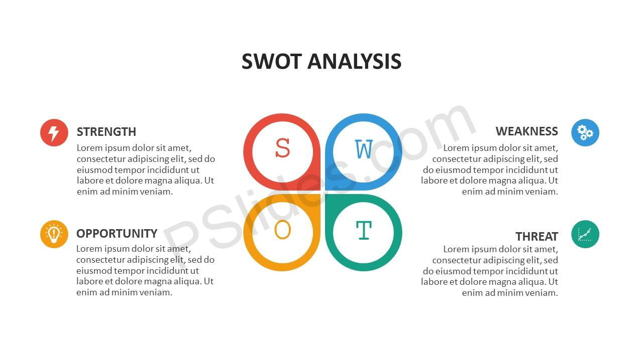 swot analysis flat powerpoint template
