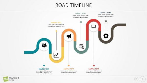 Curved Road Timeline