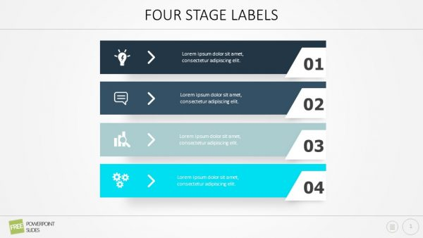 Four Stage Labels