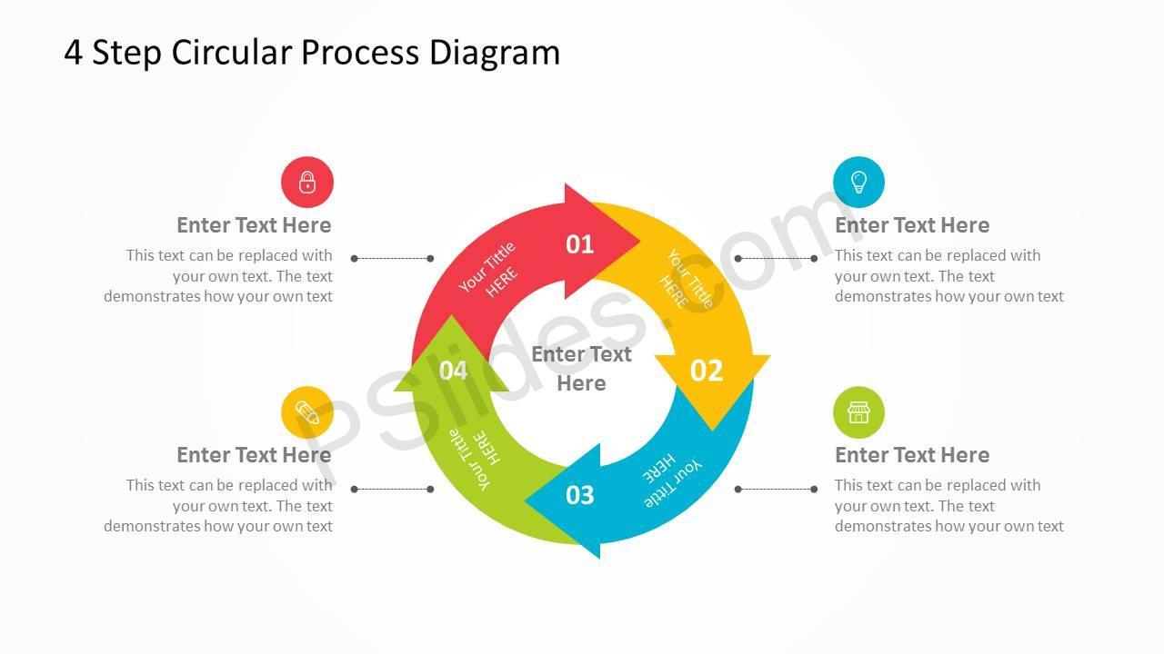 Free 4 Step Circular Process Diagram