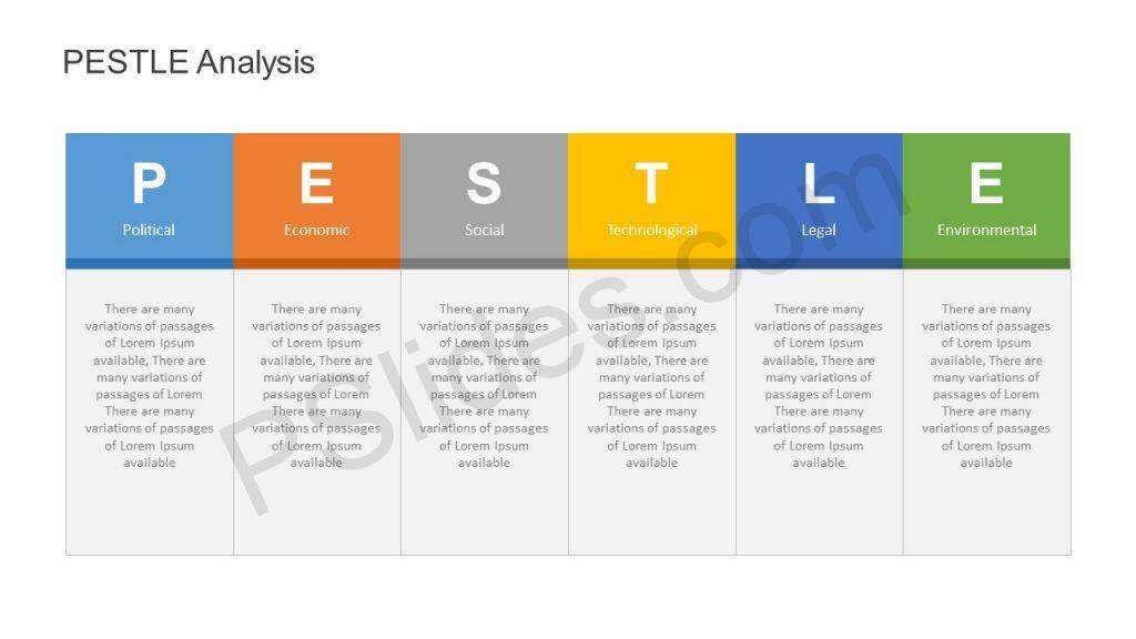 PESTLE Analysis PowerPoint Template -1