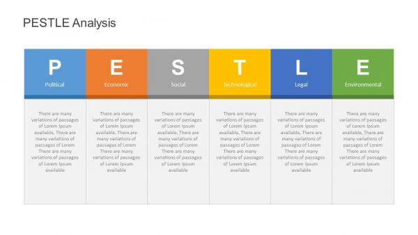 PESTLE Analysis PowerPoint Template -1