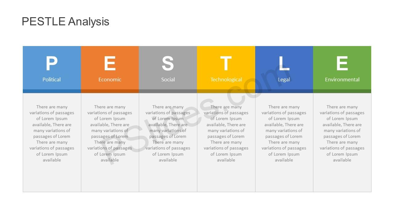 Captivating PESTLE Analysis PowerPoint Template  1 ... And Pest Analysis Template Word