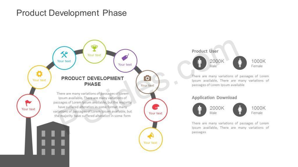 Product Development PowerPoint Template