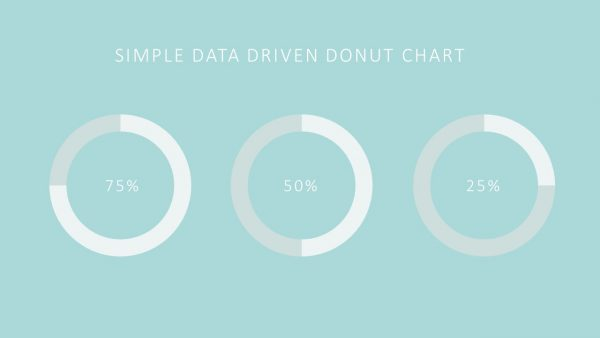 Simple Data Driven Donut Chart for PowerPoint