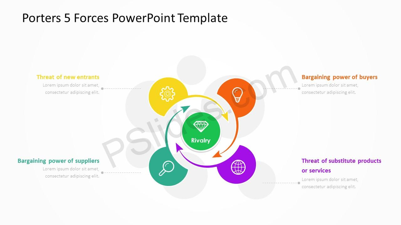porter's 5 forces powerpoint template - pslides, Powerpoint templates