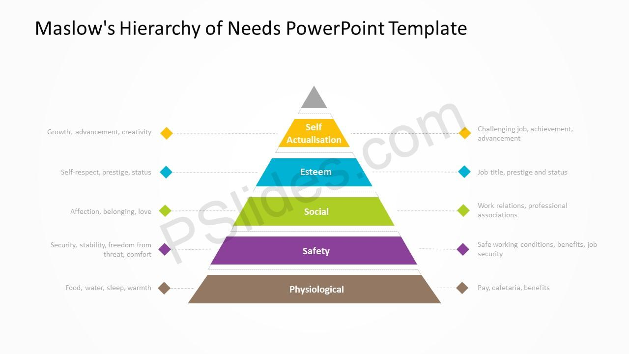 Venn diagram powerpoint template choice image diagram design ideas venn diagram powerpoint template gallery templates example free venn diagram template powerpoint maslows hierarchy of needs pooptronica Choice Image