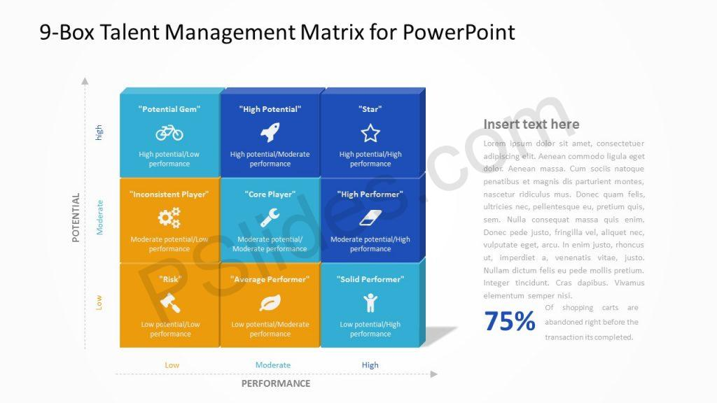 9-Box Talent Management Matrix for PowerPoint