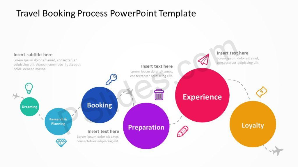 Travel Booking Process PowerPoint Template