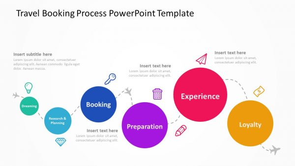 Travel Booking Process for PowerPoint