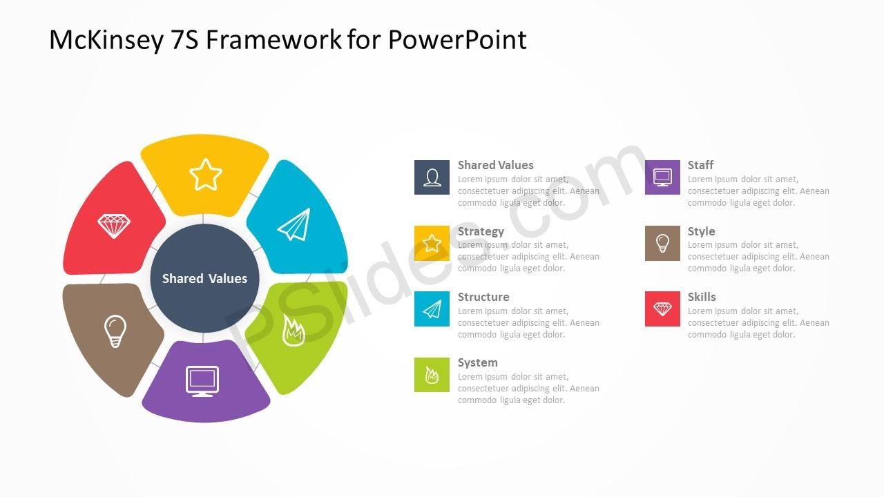 mckinsey 7s framework microsoft The 7-s framework mckinsey model was designed in 1980s initially this model was widely used as a strategic planning tool by the academics and practitioner's the purpose of this model is to focus on the seven internal elements of the company ie strategy, structure, skills, staff, system, style and shared values.