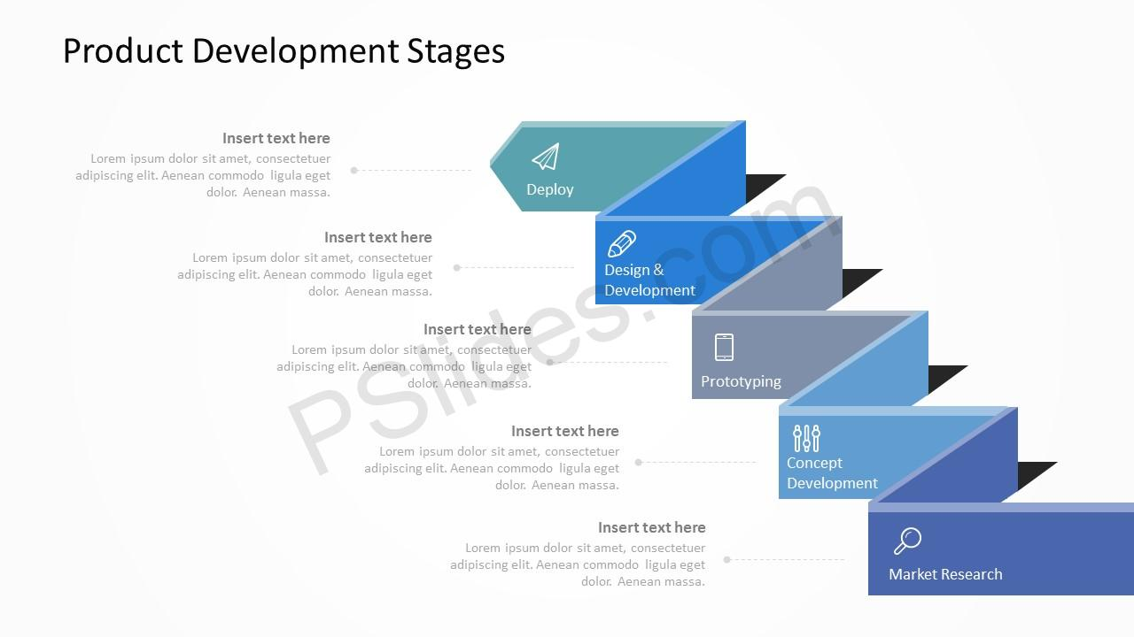 Product development stages for powerpoint pslides for Product design development