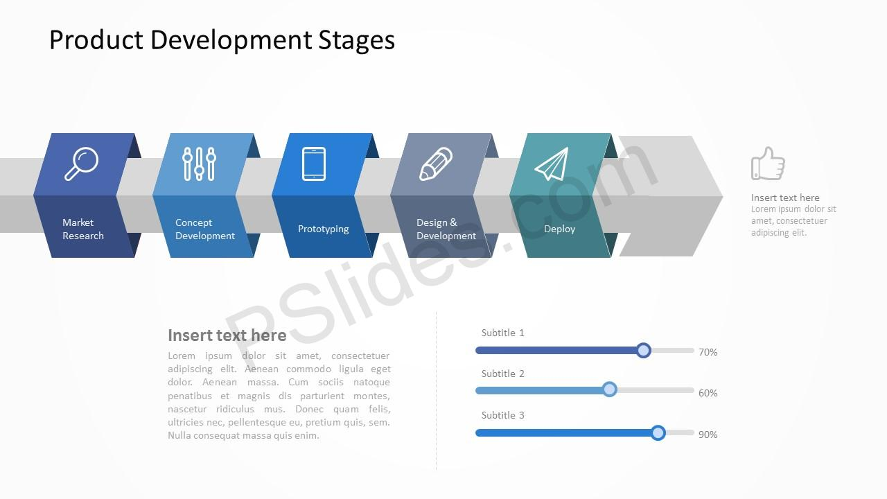 Product Development Stages for PowerPoint - Pslides