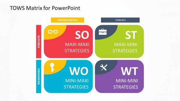 Free TOWS Matrix for PowerPoint