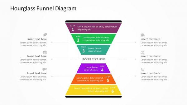 Hourglass Funnel Diagram 1