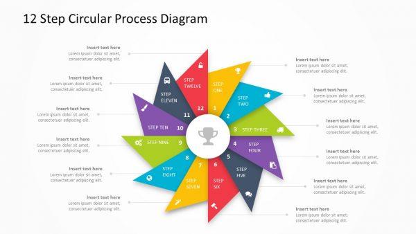 12 Step Circular Diagram slide 1