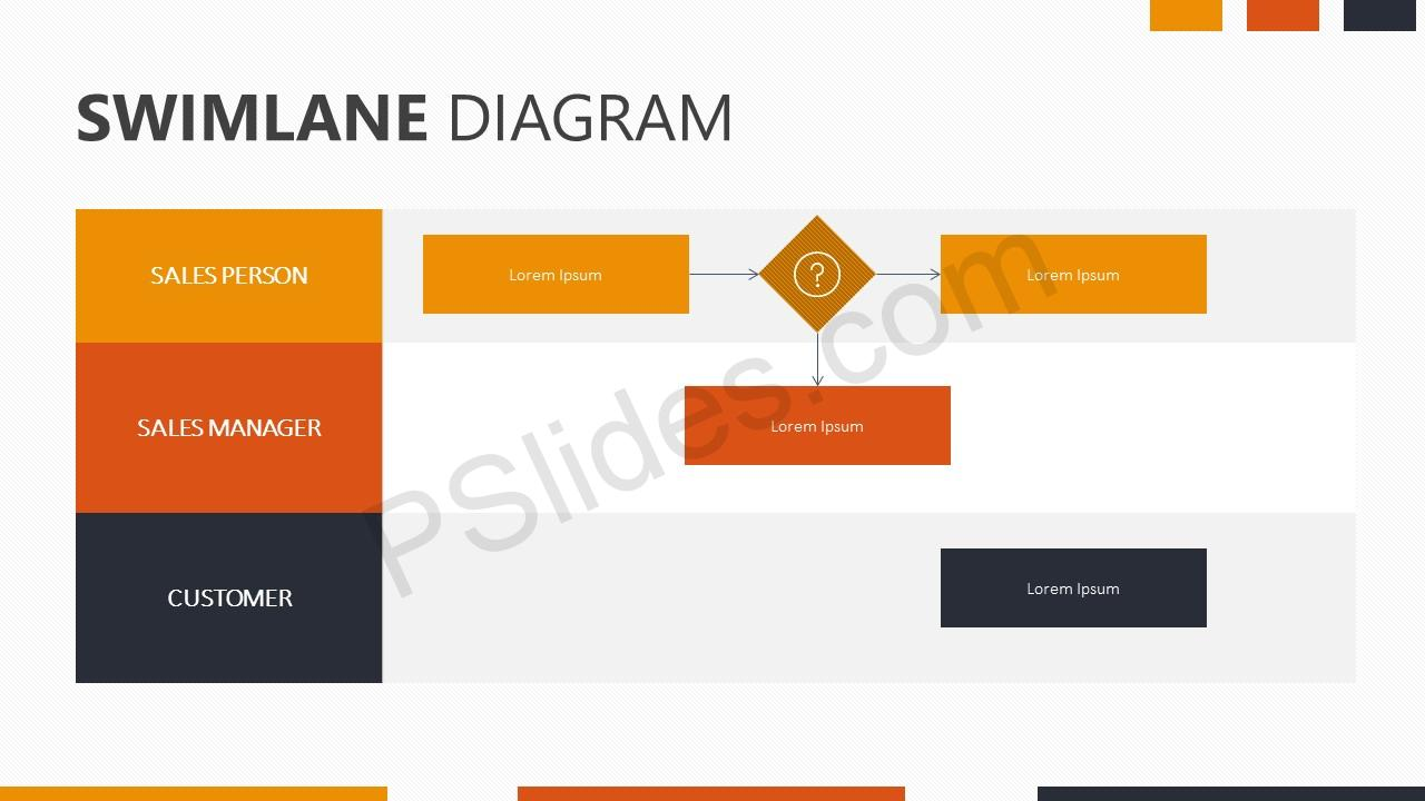 swim lane diagram template swim lane diagram powerpoint