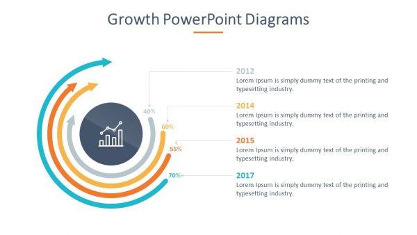 Growth Circle Bar Graph Slide