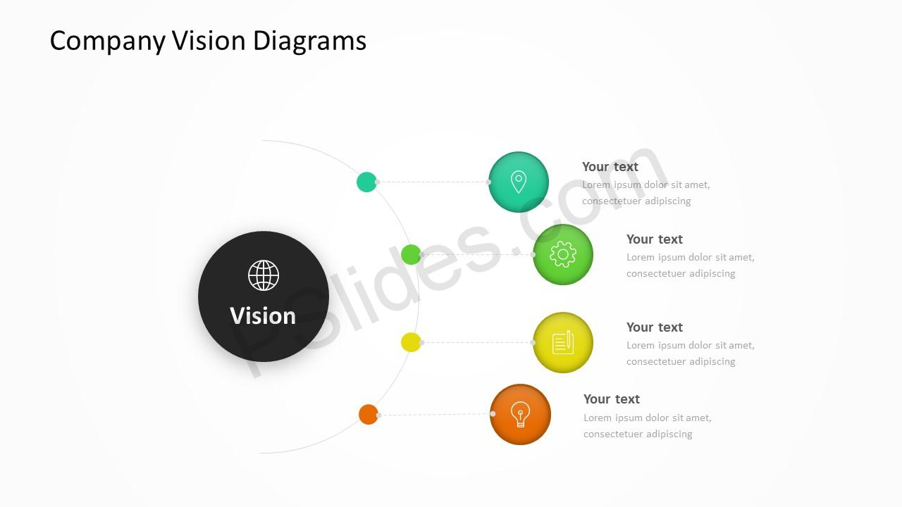 how to create a company vision