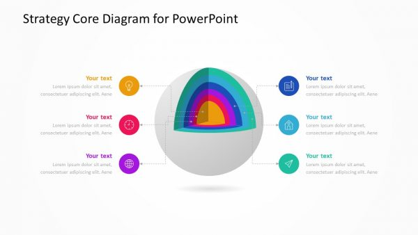 Strategy Core Diagram for PowerPoint