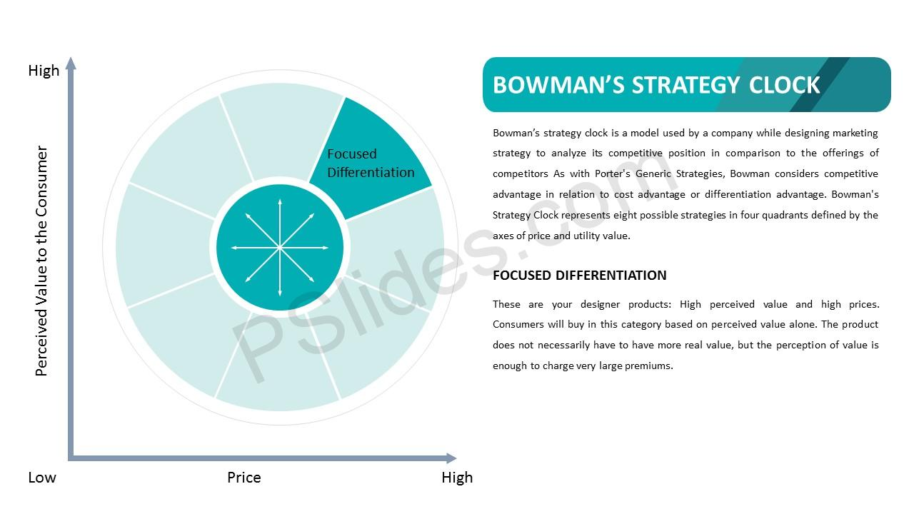 companies using differentiation strategy