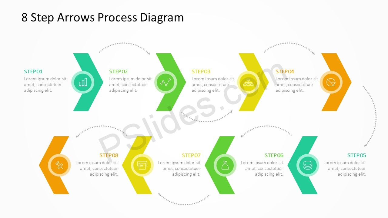 Process Diagram Steps Wiring Diagrams Flow For Images Development 8 Step Arrows Pslides Approval Here