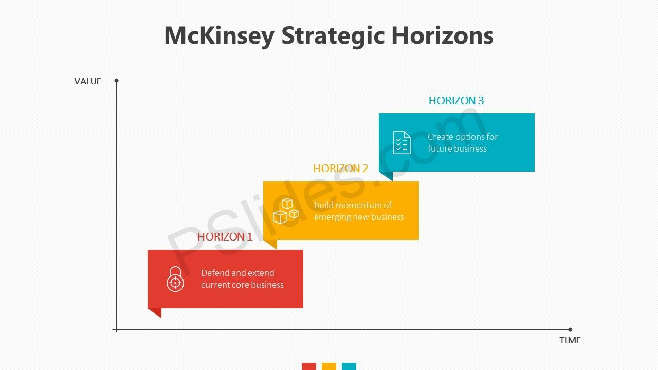 Mckinsey strategic horizons pslides mckinsey strategic horizons slide 1 alramifo Choice Image