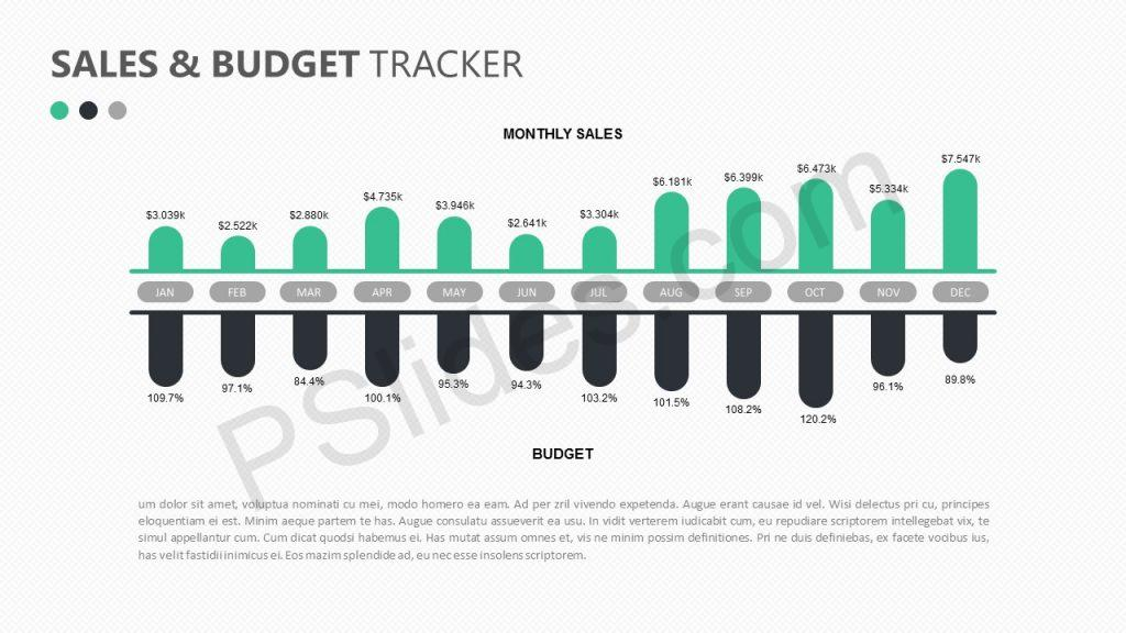 Sales and Budget Tracker for PowerPoint Slide 1