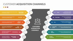 Customer Acquisition Channels for PowerPoint