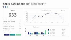 Sales Dashboard for PowerPoint
