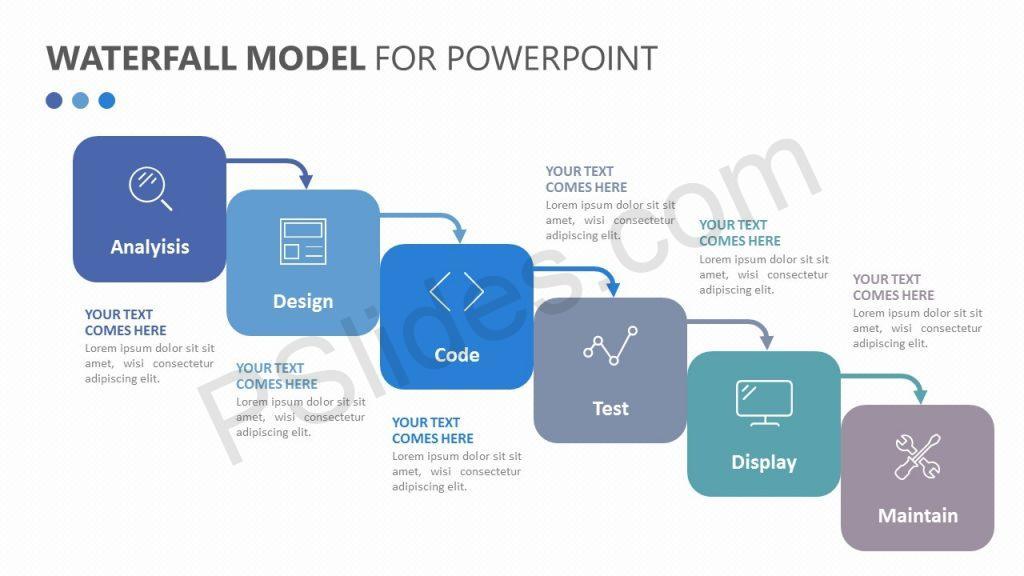 Waterfall Model for PowerPoint Slide 1