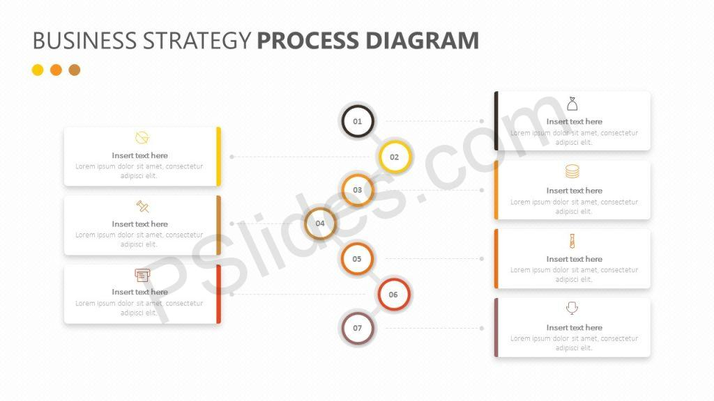 Business Strategy Process Diagram Slide 1