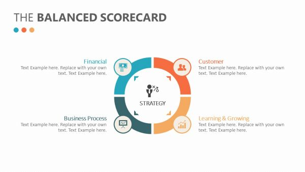 Balanced Scorecard PowerPoint Diagram