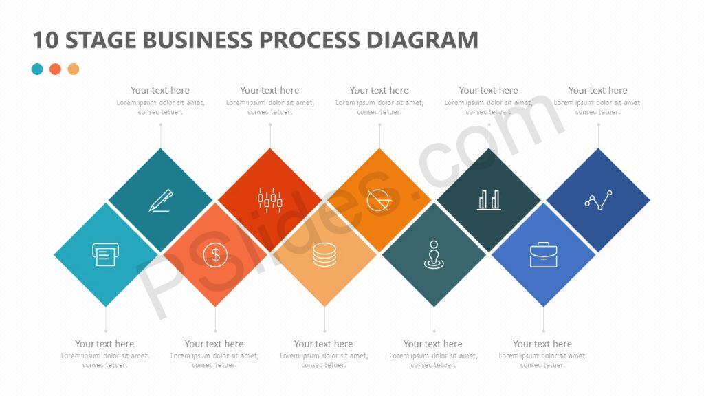 10 Stage Business Process Diagram Slide 1