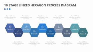 10 Stage Linked Hexagon Process Diagram