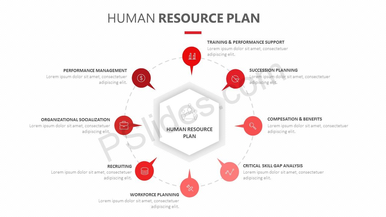 human resource plan template pmbok - human resource plan powerpoint template pslides
