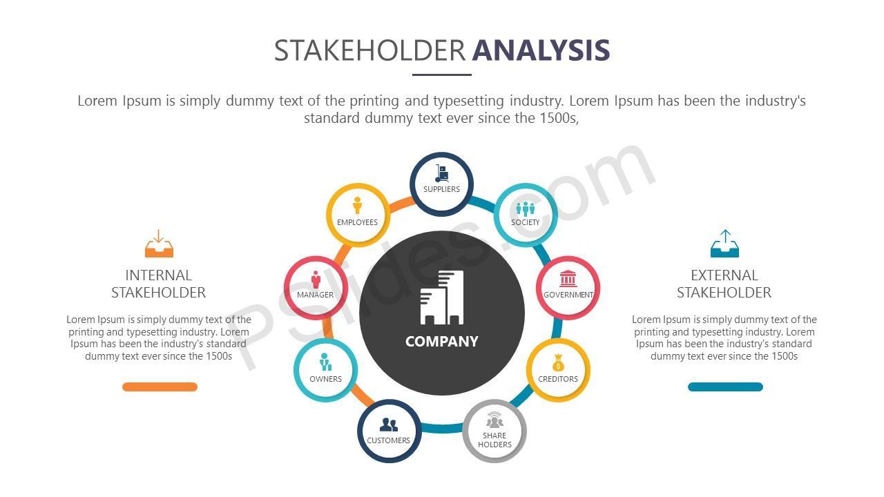 stakeholder analysis powerpoint template - pslides, Presentation templates
