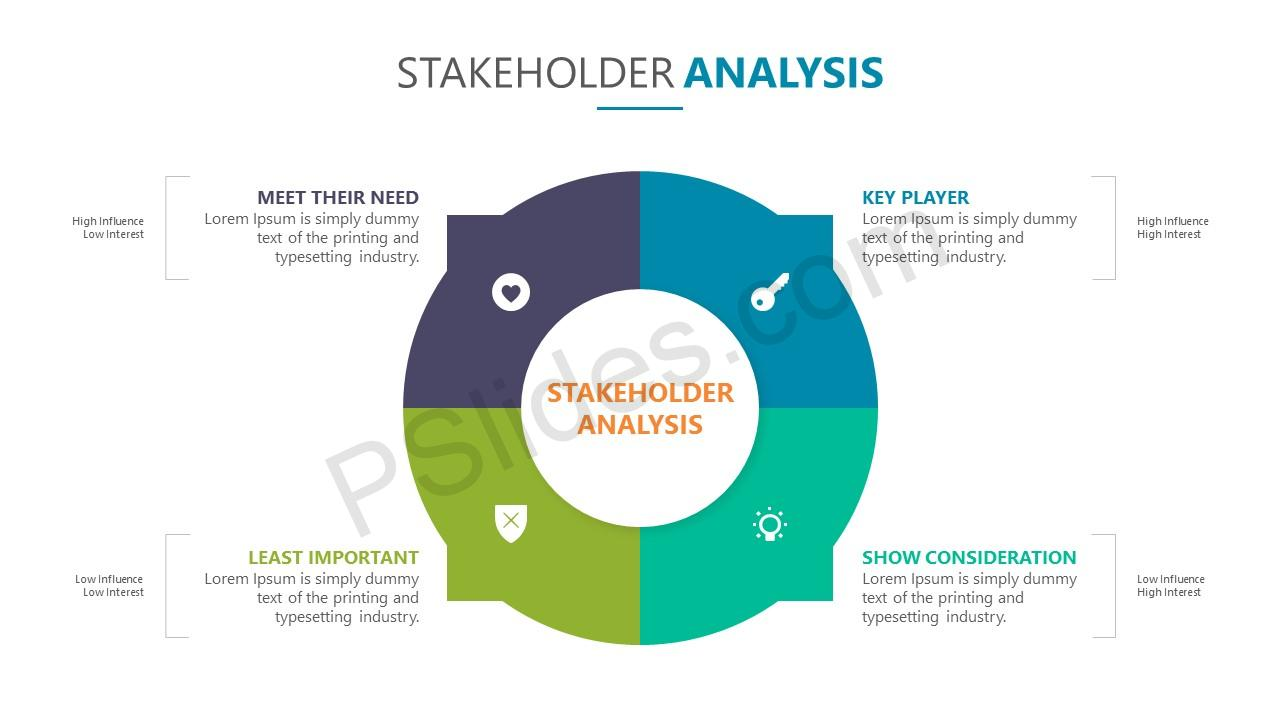 powerpoint sitemap template - stakeholder map template powerpoint stakeholder analysis