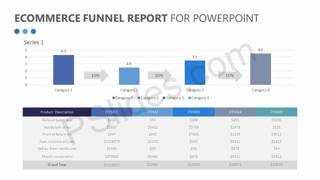 Ecommerce Funnel Report for PowerPoint (2)