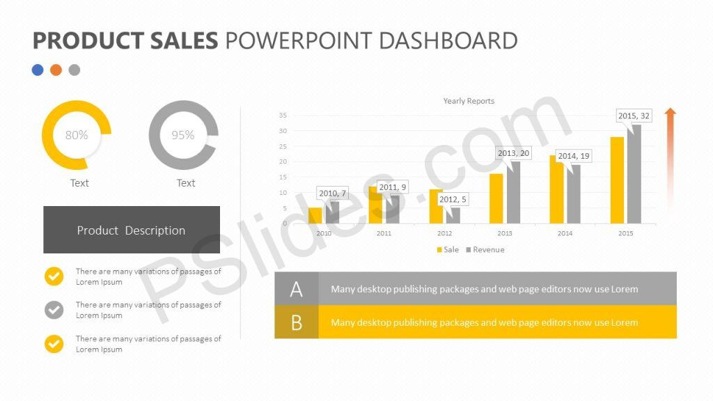 Product Sales PowerPoint Dashboard