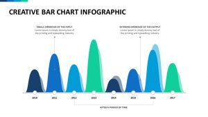Creative Bar Chart Infographic