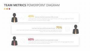 Team Metrics PowerPoint Template