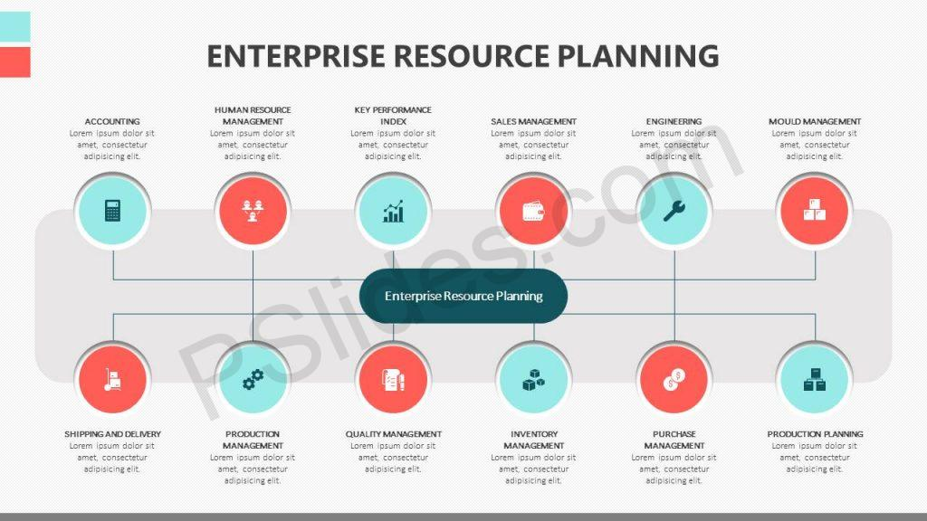 Enterprise Resource Planning For PowerPoint