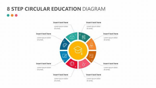 8 Step Circular Education Diagram
