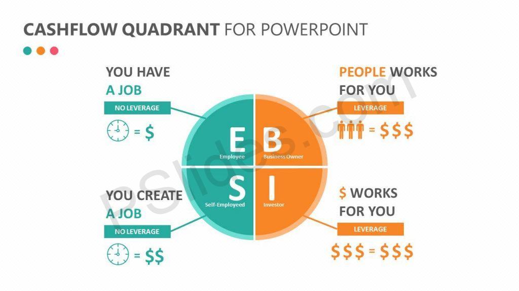 Cashflow Quadrant for PowerPoint