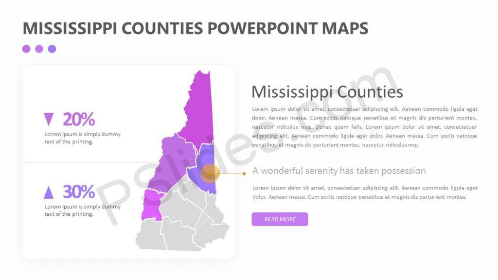 Mississippi Counties PowerPoint Map