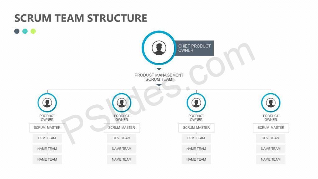 SCRUM Team Structure Slide1
