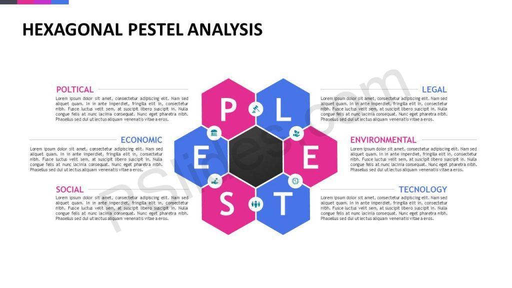 Hexagonal PESTEL Analysis Slide1